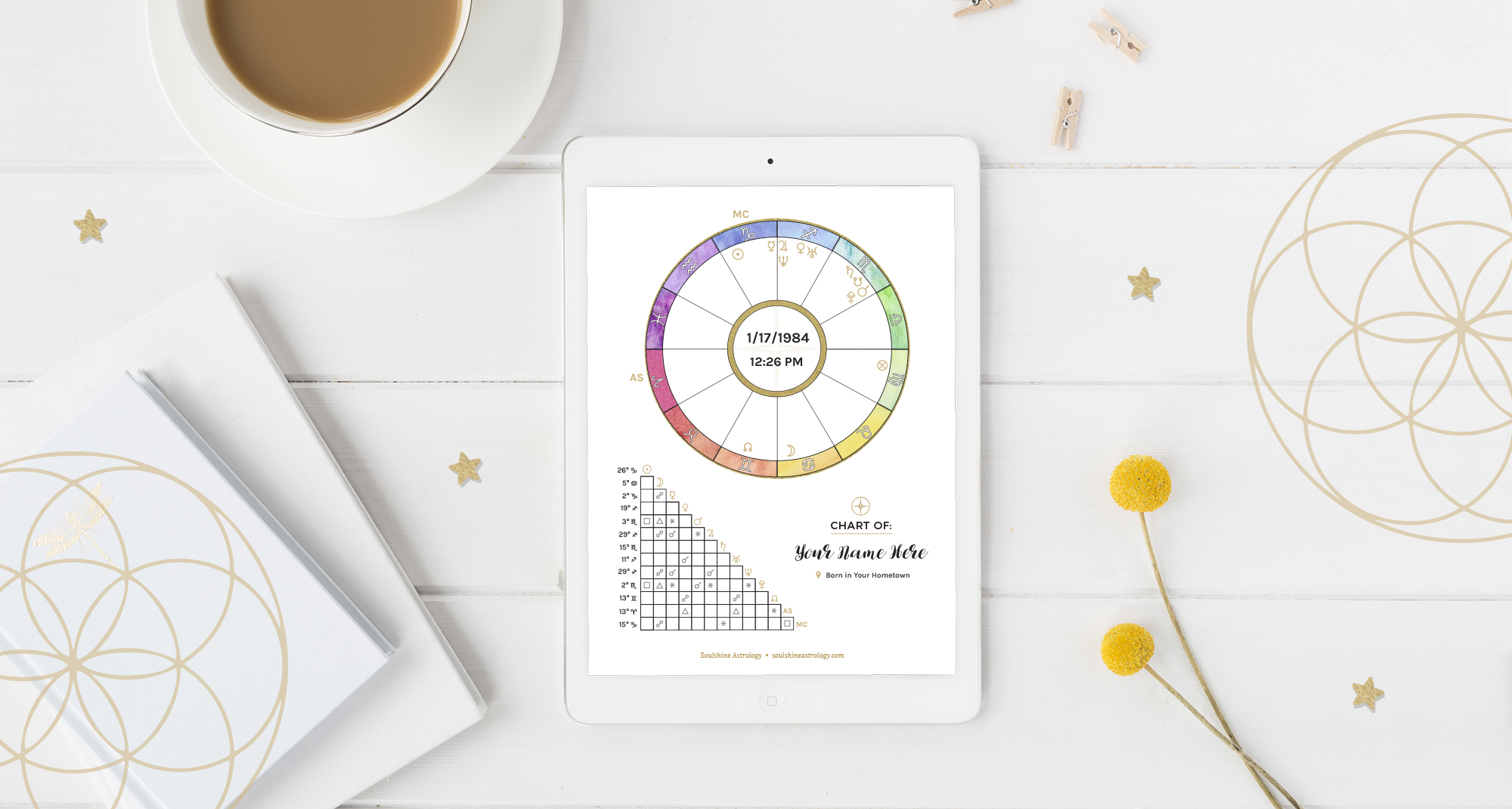 Career astrology your business has a birth chart geenschuldenfo Image collections